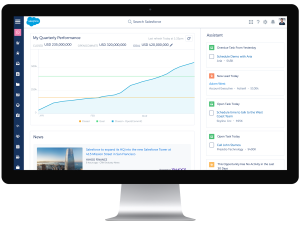 Homescreen of the New Salesforce