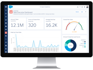 New Salesforce Dashboards